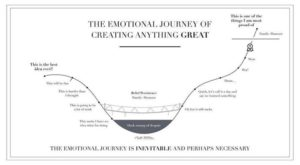 The Emotional Life Of An Entrepreneur In 4 Pictures