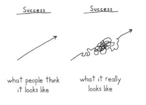 SuccessHasACost-Blog