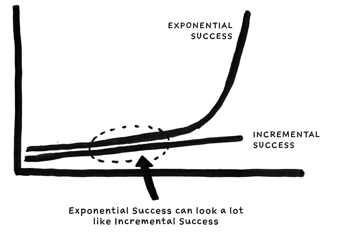 success-paradox-illos-exponential